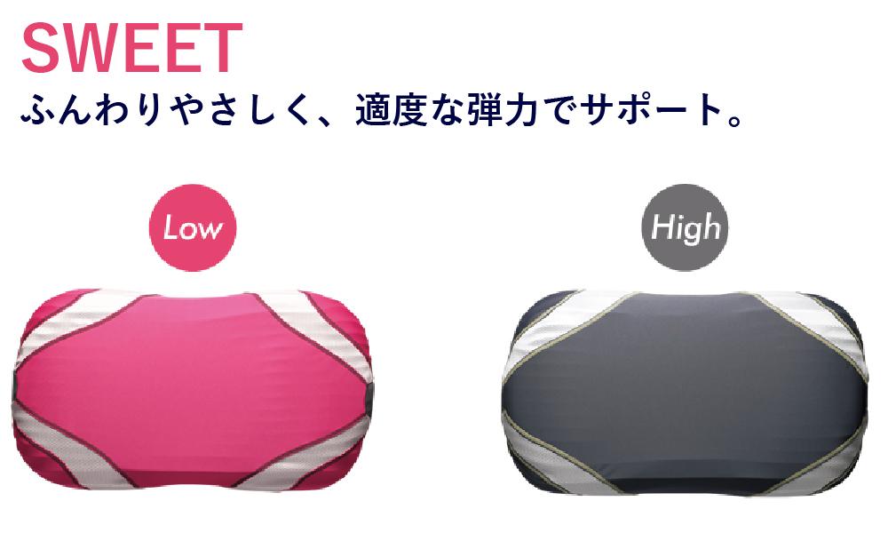 3D NECK SUPORT